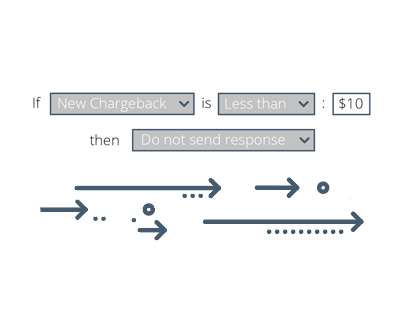 chargeback recovery