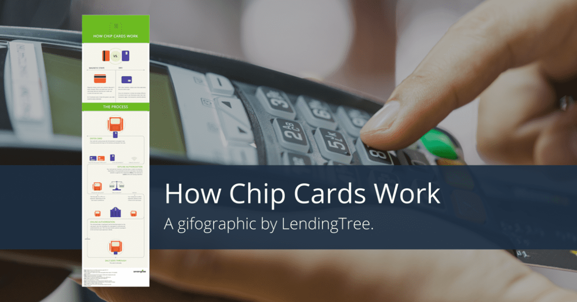 How Chip Cards Work