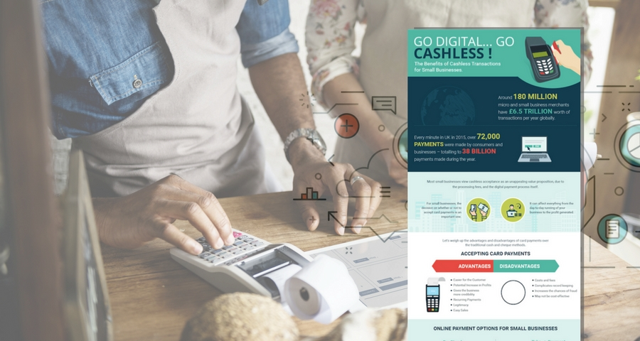 Gifographic] Cashless Transactions for Small Business