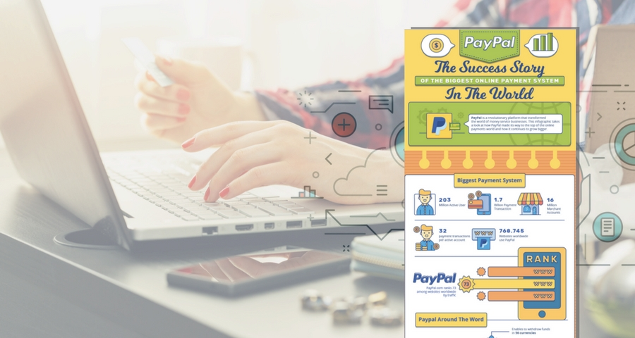 paypal_success_infographic