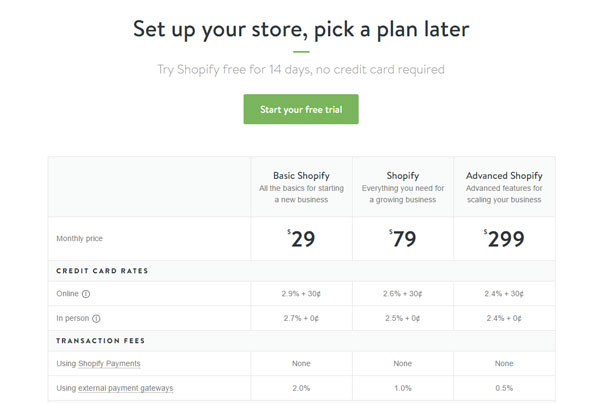 shopify-pricing-plans